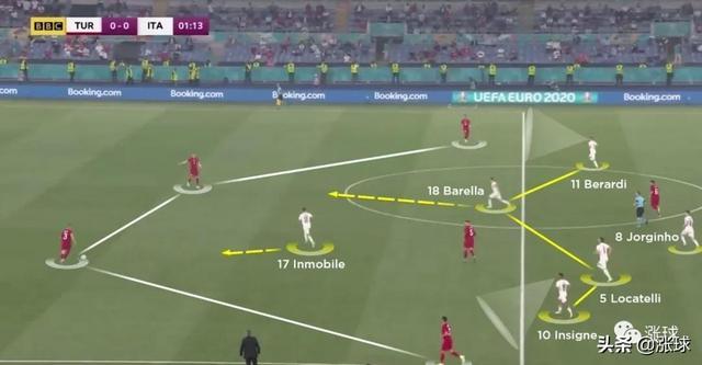 足球比赛的阶段划分与26条法则