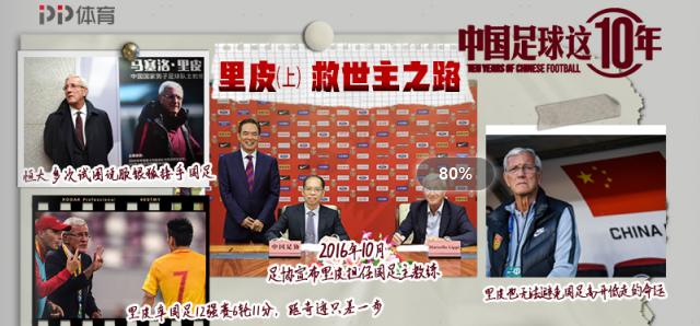《中国足球这10年》里皮(上)救世主之路
