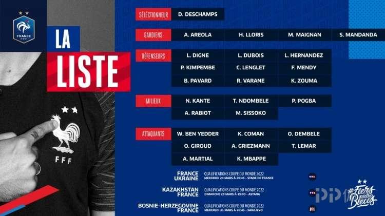 法国队公布大名单:姆巴佩领衔 格子+博格巴+马夏尔尽皆在列