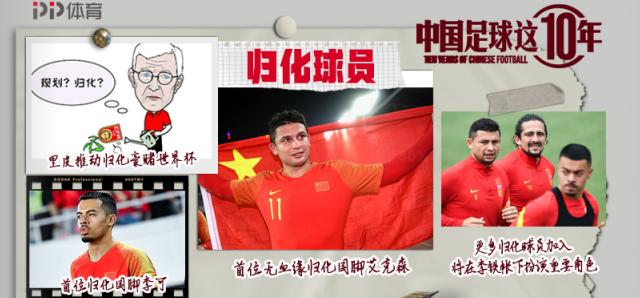 《中国足球这10年》第二十四集 :归化球员