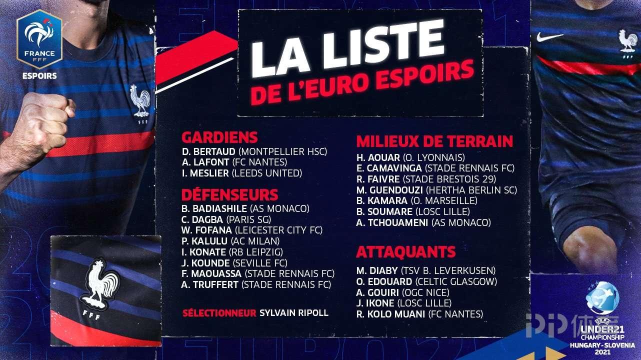 法国U21大名单:卡马文加领衔 卡卢卢+孔德入选
