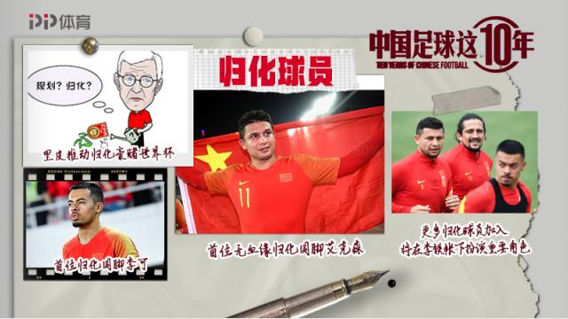 《中国足球这10年》:归化球员